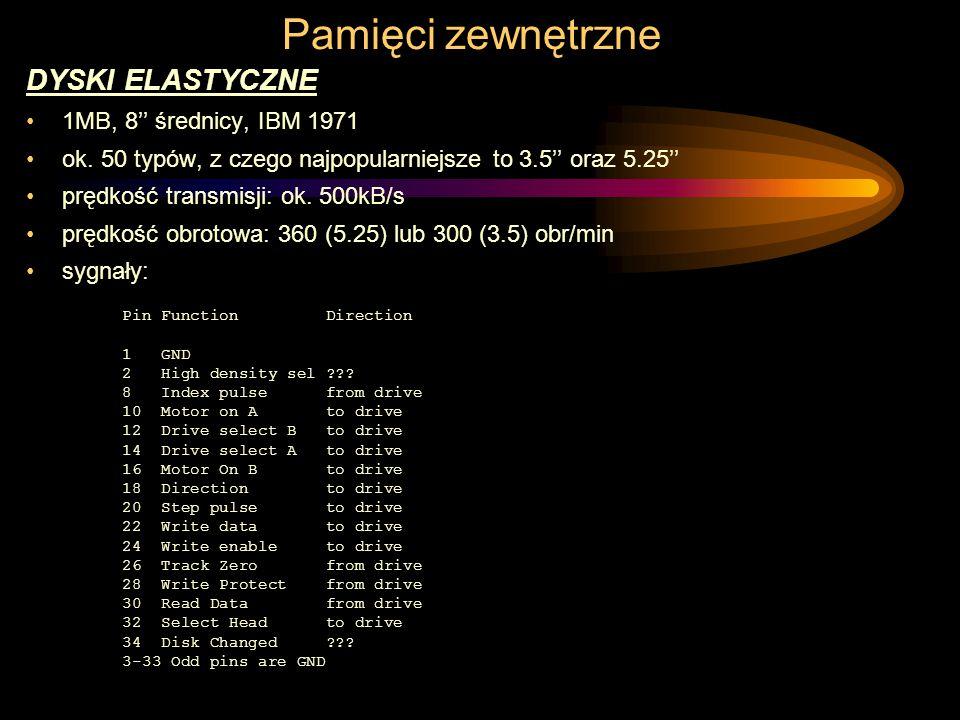 Pamięci zewnętrzne DYSKI ELASTYCZNE 1MB, 8'' średnicy, IBM 1971