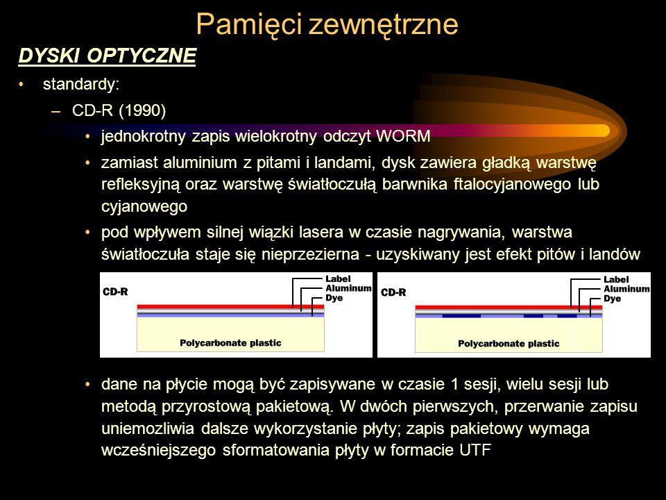 Pamięci zewnętrzne DYSKI OPTYCZNE standardy: CD-R (1990)