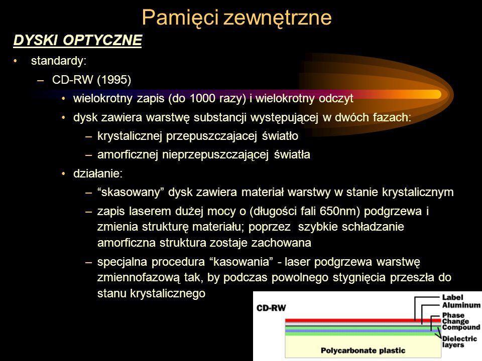 Pamięci zewnętrzne DYSKI OPTYCZNE standardy: CD-RW (1995)