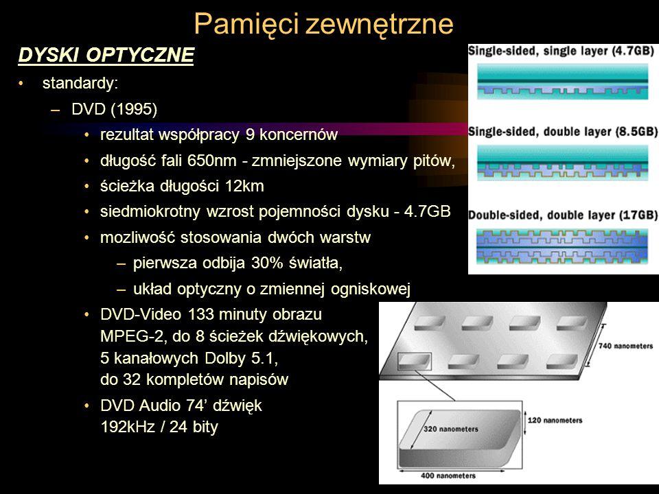 Pamięci zewnętrzne DYSKI OPTYCZNE standardy: DVD (1995)