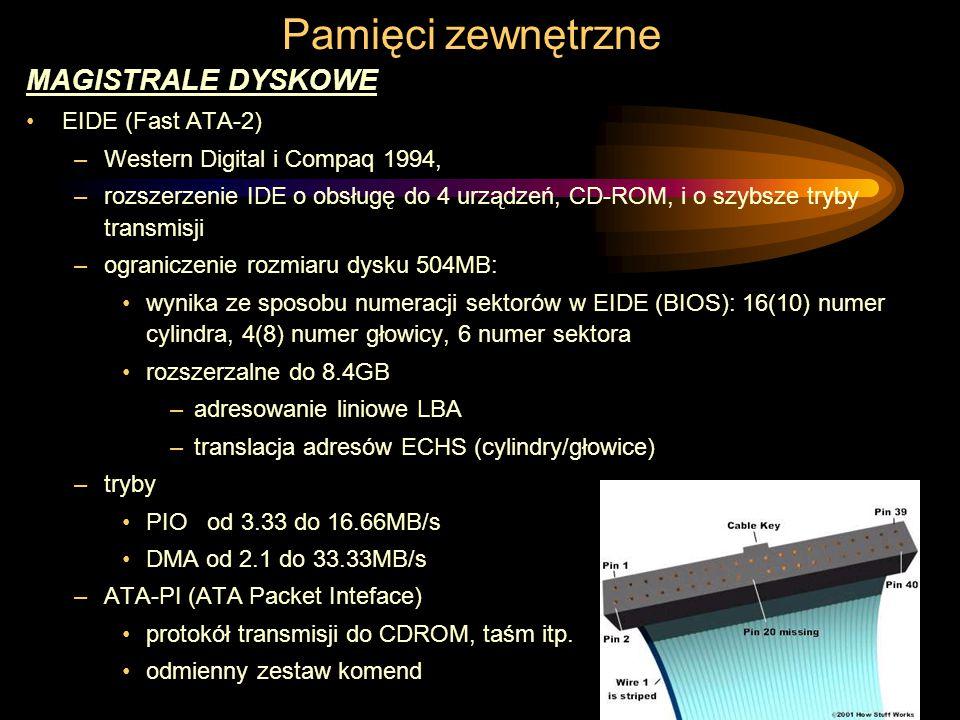 Pamięci zewnętrzne MAGISTRALE DYSKOWE EIDE (Fast ATA-2)