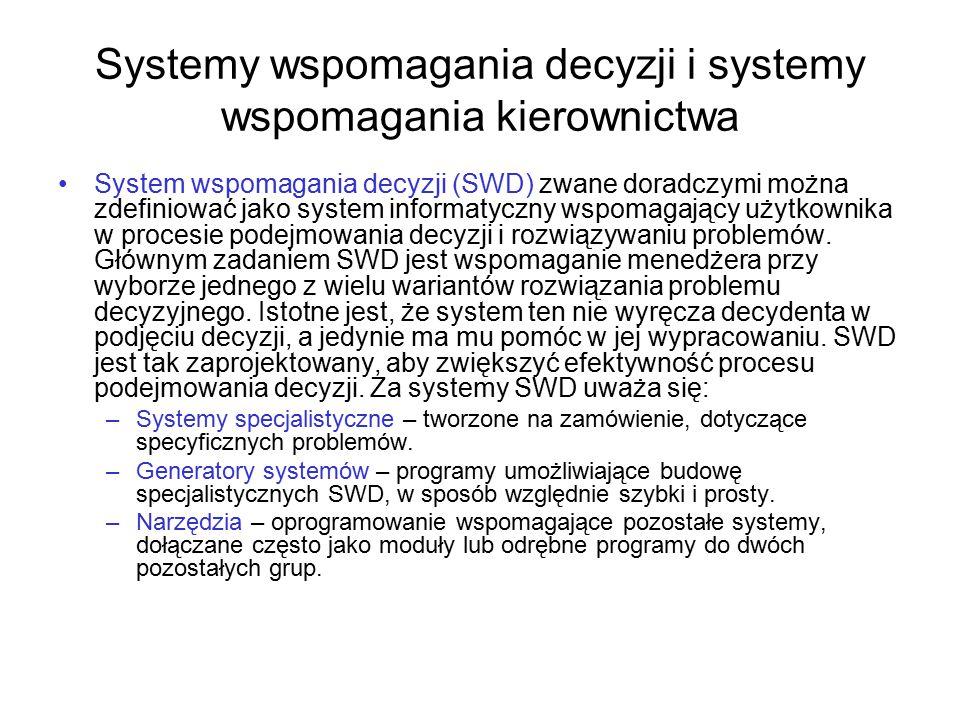 Systemy wspomagania decyzji i systemy wspomagania kierownictwa