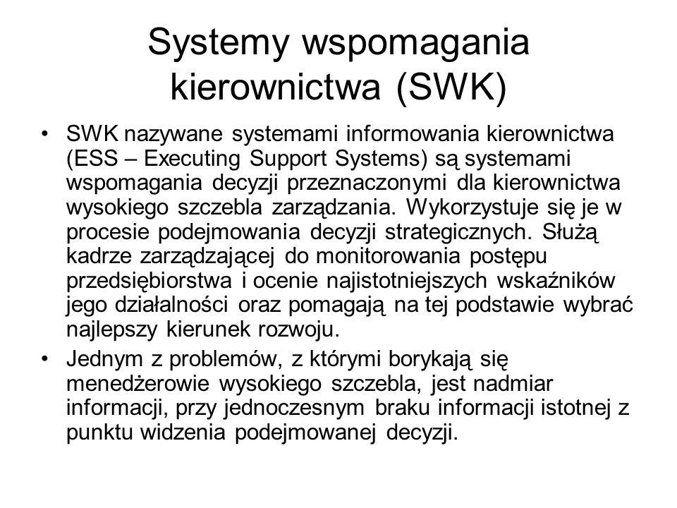 Systemy wspomagania kierownictwa (SWK)