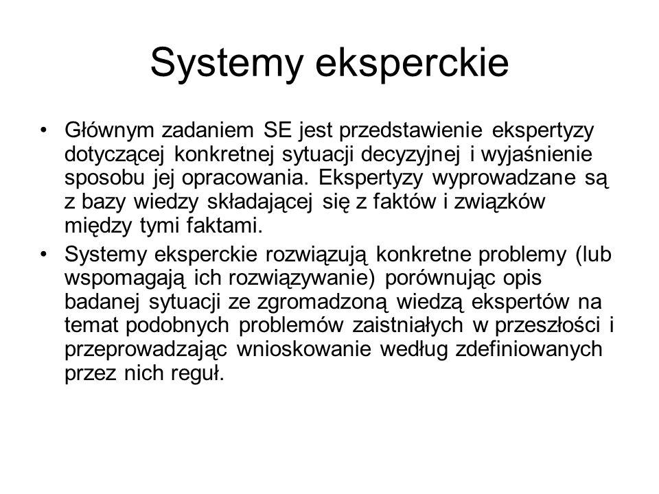 Systemy eksperckie