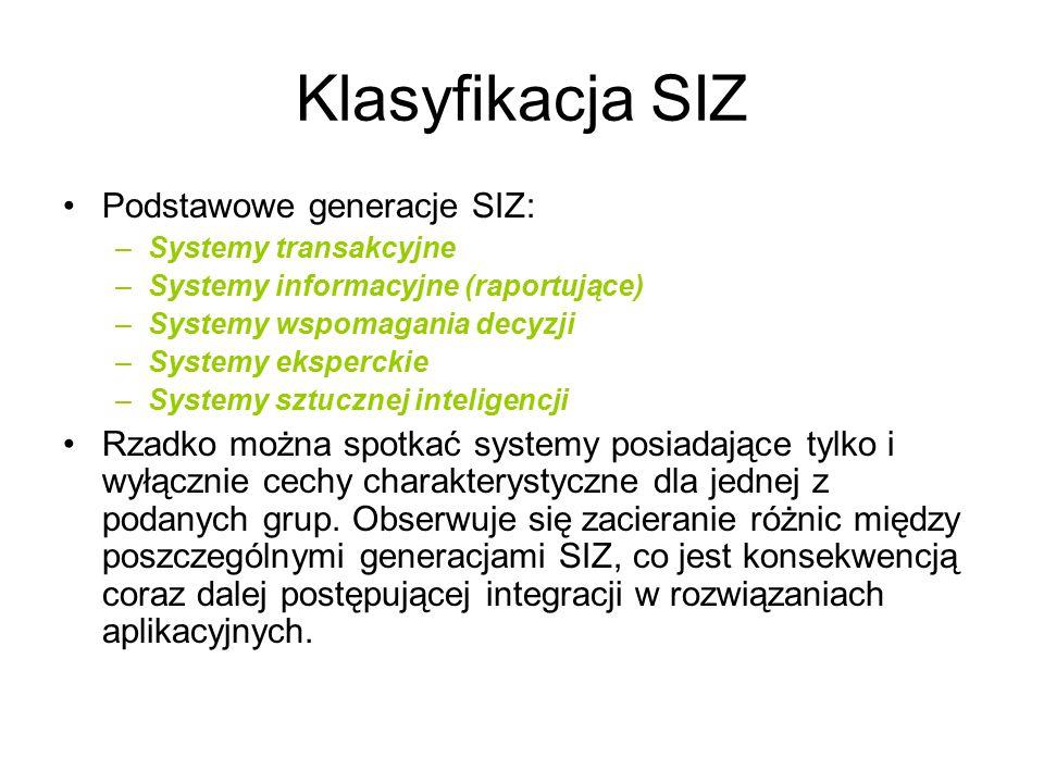 Klasyfikacja SIZ Podstawowe generacje SIZ: