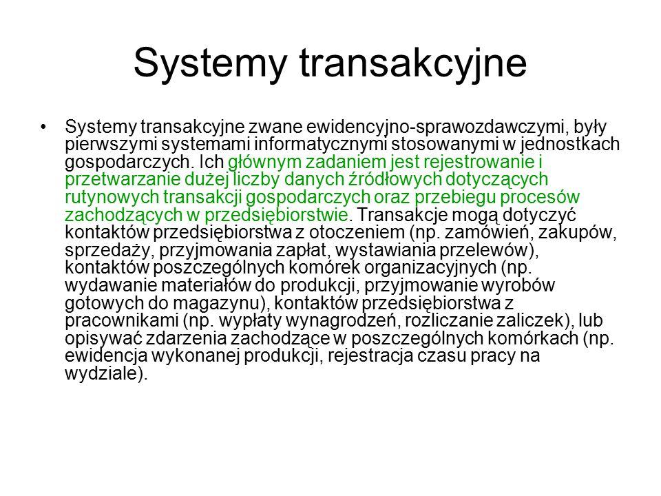 Systemy transakcyjne