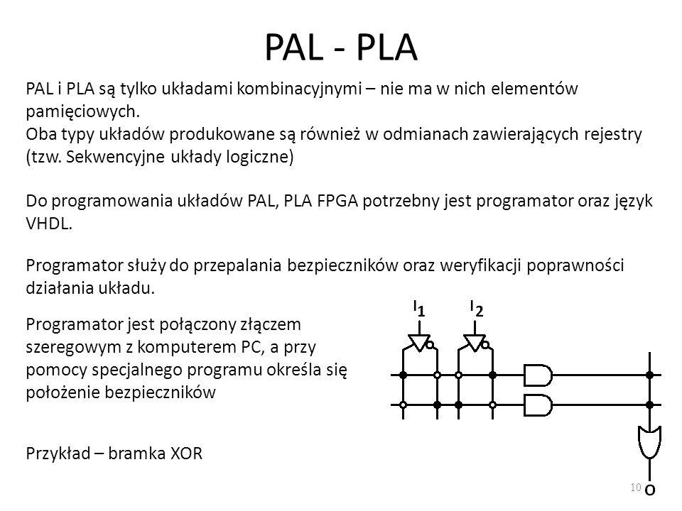 PAL - PLA PAL i PLA są tylko układami kombinacyjnymi – nie ma w nich elementów pamięciowych.