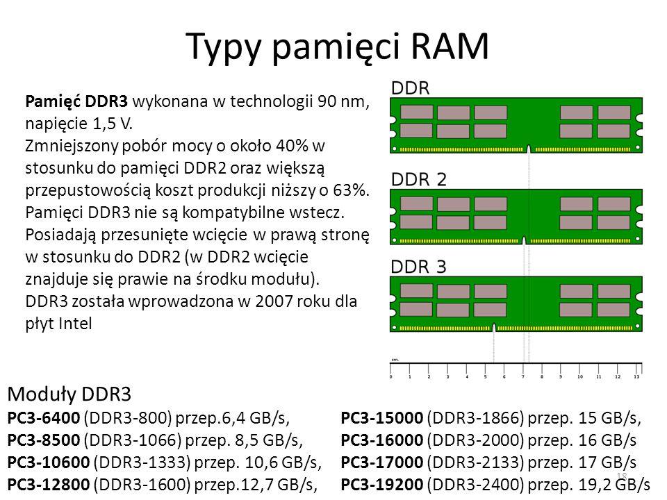 Typy pamięci RAM Moduły DDR3