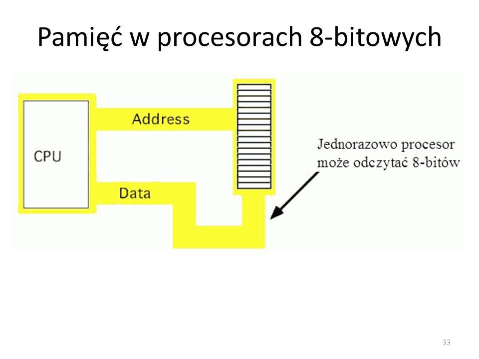 Pamięć w procesorach 8-bitowych