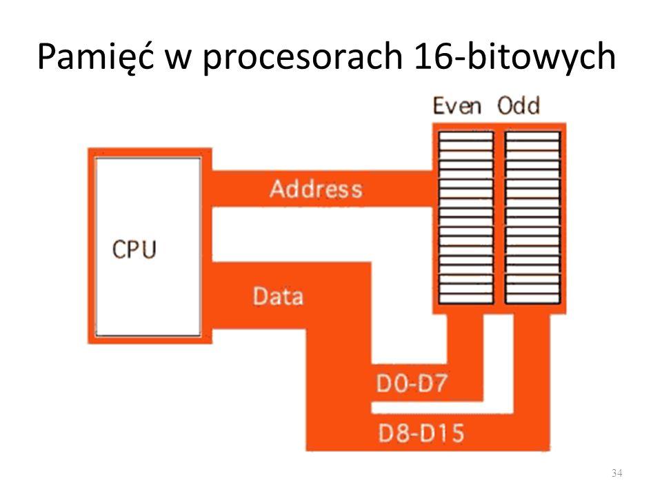 Pamięć w procesorach 16-bitowych