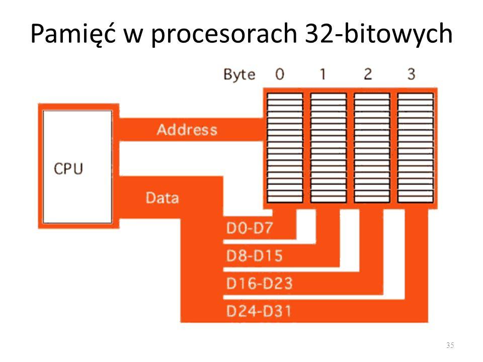 Pamięć w procesorach 32-bitowych