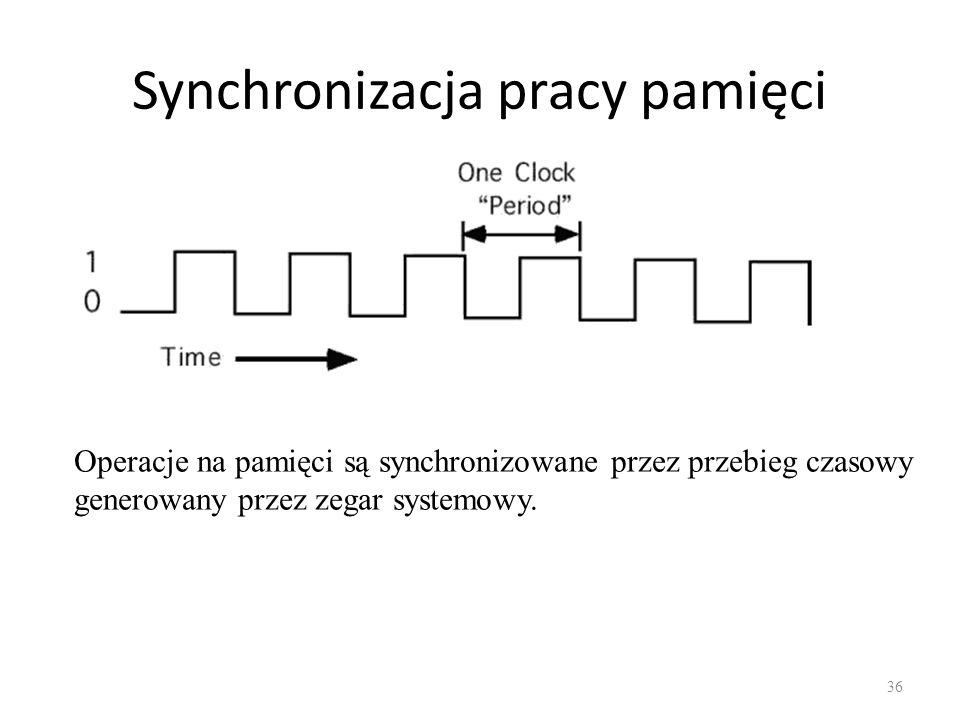 Synchronizacja pracy pamięci