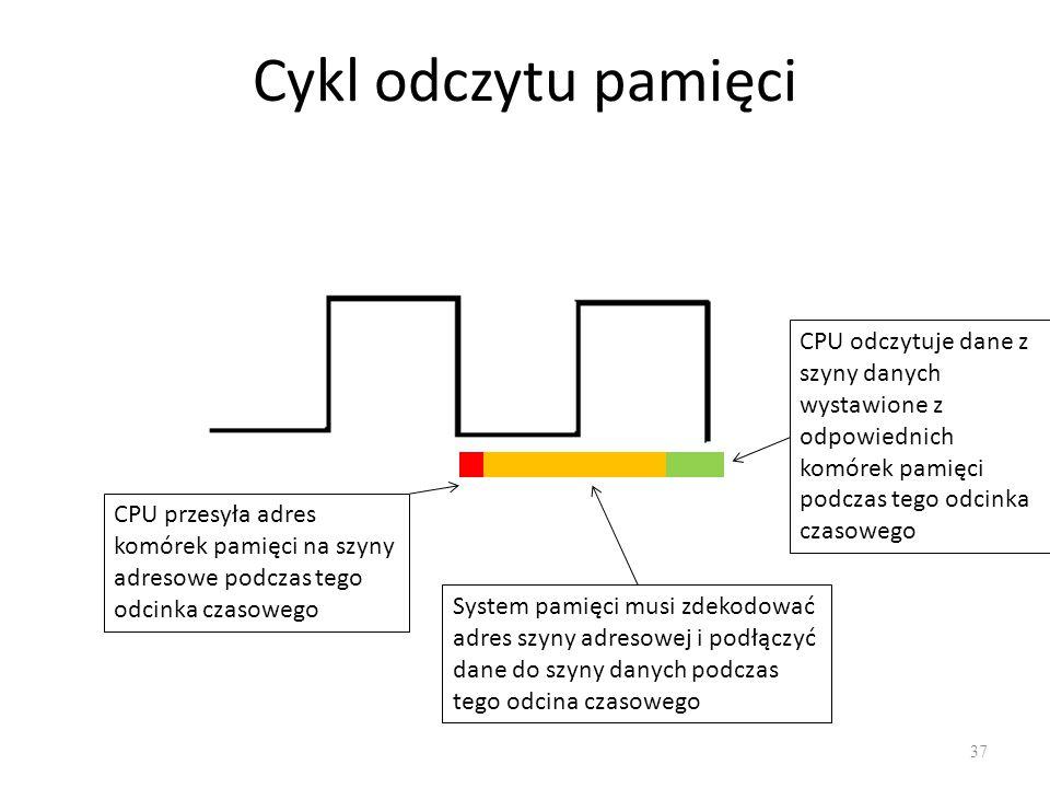 Cykl odczytu pamięci CPU odczytuje dane z szyny danych wystawione z odpowiednich komórek pamięci podczas tego odcinka czasowego.