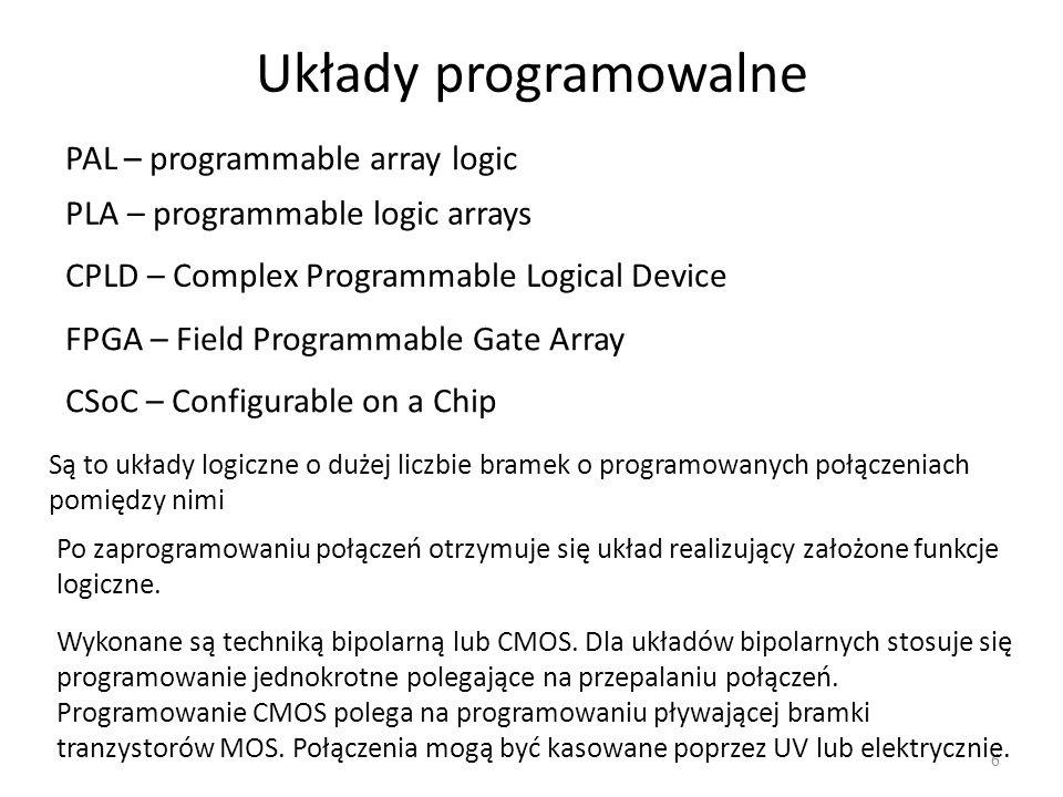 Układy programowalne PAL – programmable array logic