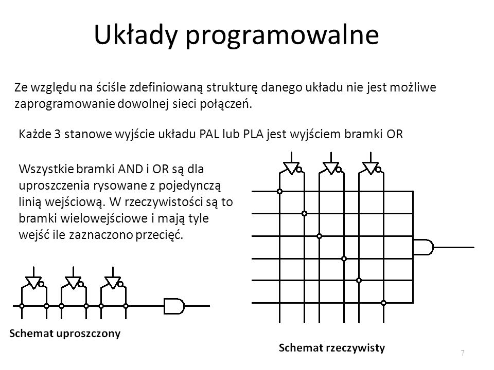 Układy programowalne Ze względu na ściśle zdefiniowaną strukturę danego układu nie jest możliwe zaprogramowanie dowolnej sieci połączeń.