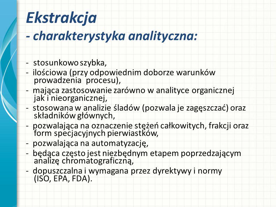 Ekstrakcja - charakterystyka analityczna: