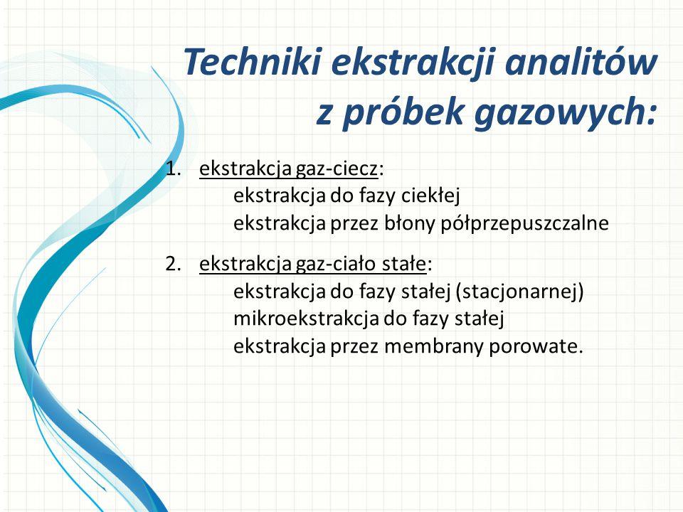 Techniki ekstrakcji analitów z próbek gazowych: