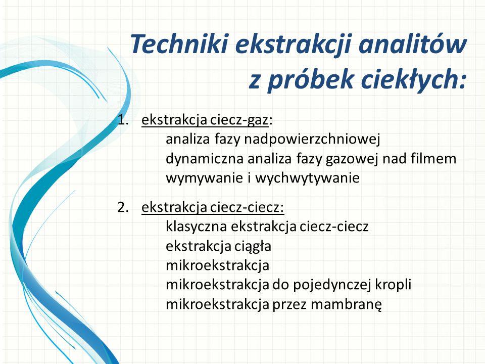 Techniki ekstrakcji analitów z próbek ciekłych: