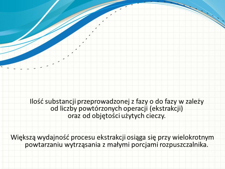 Ilość substancji przeprowadzonej z fazy o do fazy w zależy od liczby powtórzonych operacji (ekstrakcji) oraz od objętości użytych cieczy.
