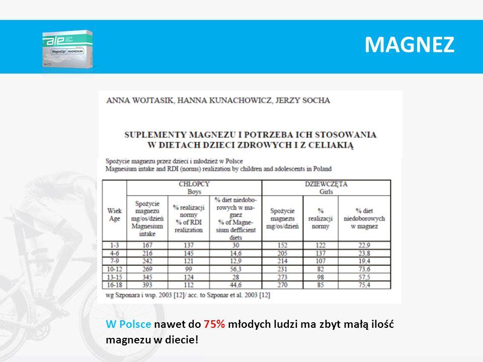 MAGNEZ W Polsce nawet do 75% młodych ludzi ma zbyt małą ilość magnezu w diecie!