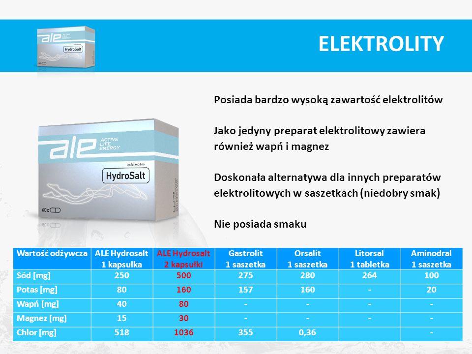 ELEKTROLITY Posiada bardzo wysoką zawartość elektrolitów
