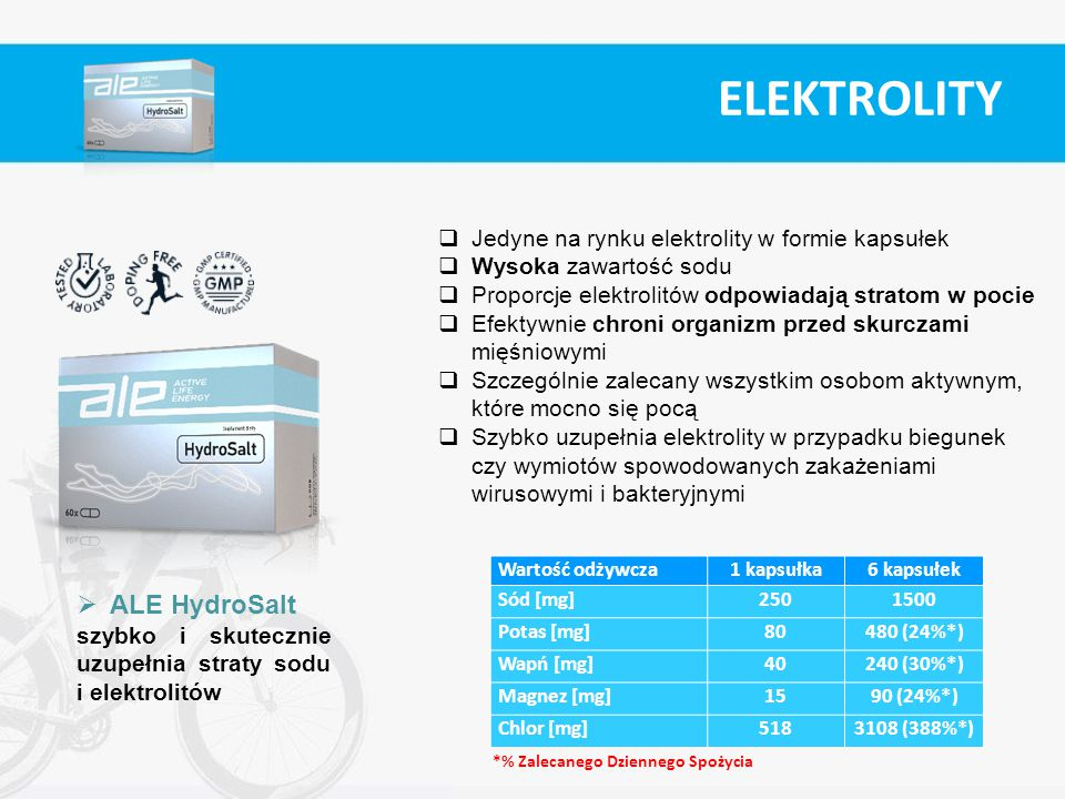 ELEKTROLITY ALE HydroSalt