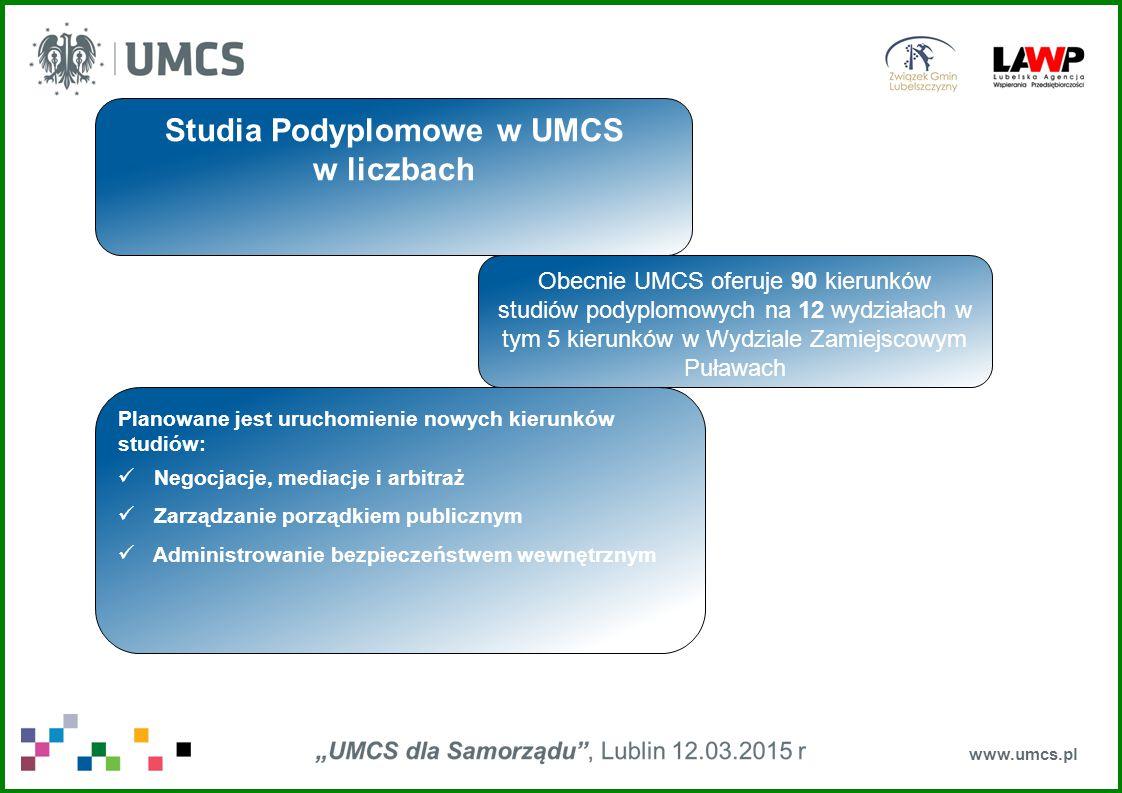 Studia Podyplomowe w UMCS