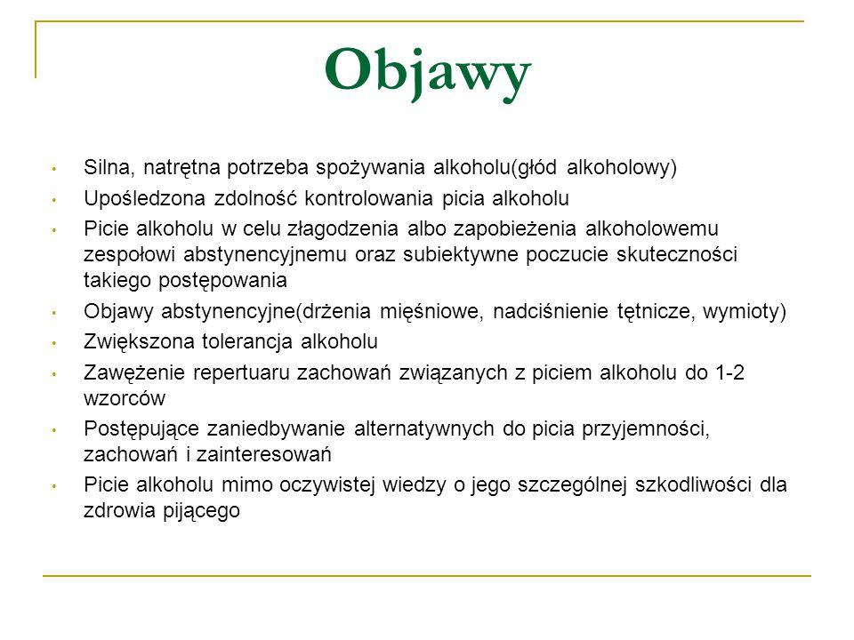 Objawy Silna, natrętna potrzeba spożywania alkoholu(głód alkoholowy)