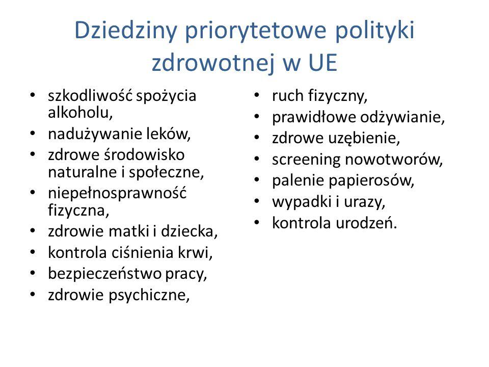 Dziedziny priorytetowe polityki zdrowotnej w UE