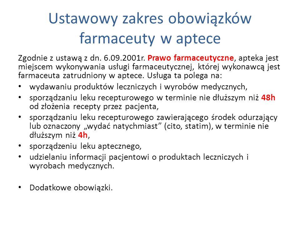 Ustawowy zakres obowiązków farmaceuty w aptece
