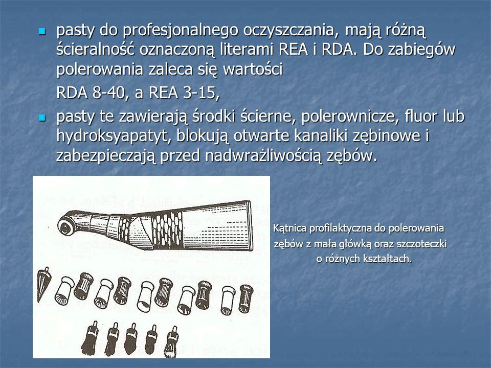 Kątnica profilaktyczna do polerowania
