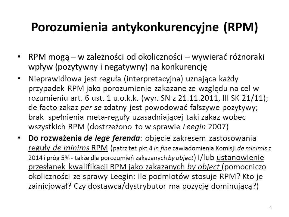 Porozumienia antykonkurencyjne (RPM)