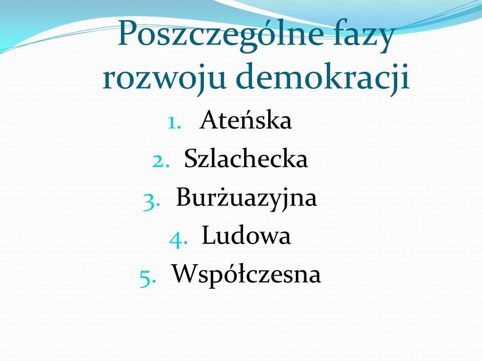 Poszczególne fazy rozwoju demokracji