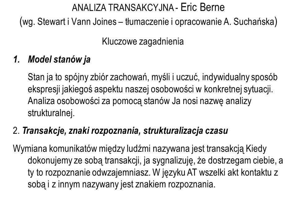 ANALIZA TRANSAKCYJNA - Eric Berne (wg