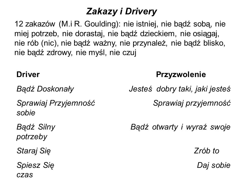 Zakazy i Drivery
