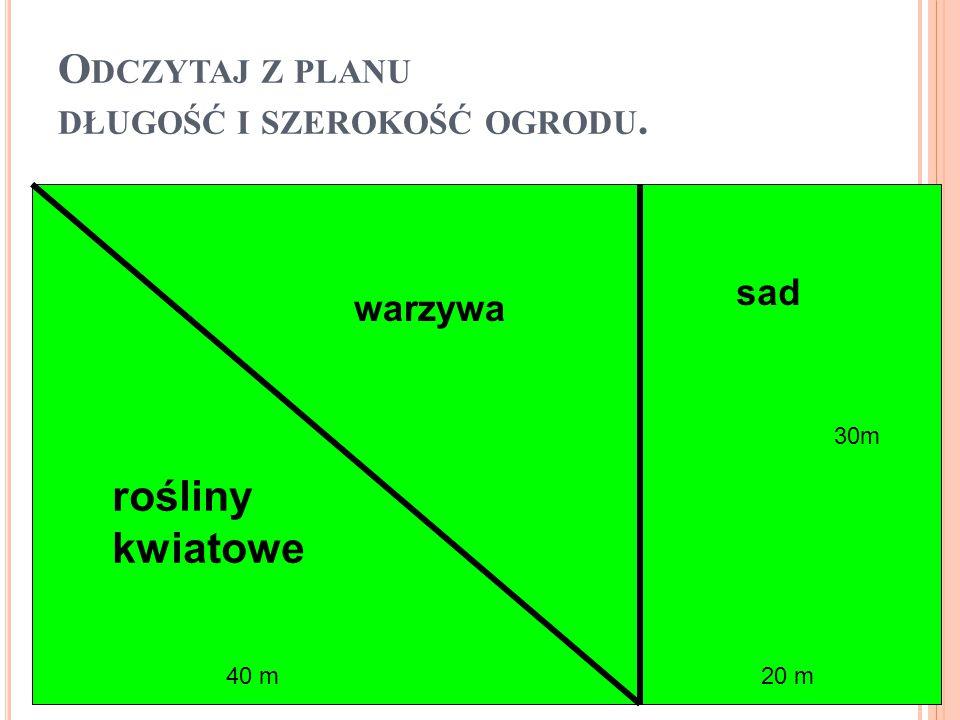Odczytaj z planu długość i szerokość ogrodu.
