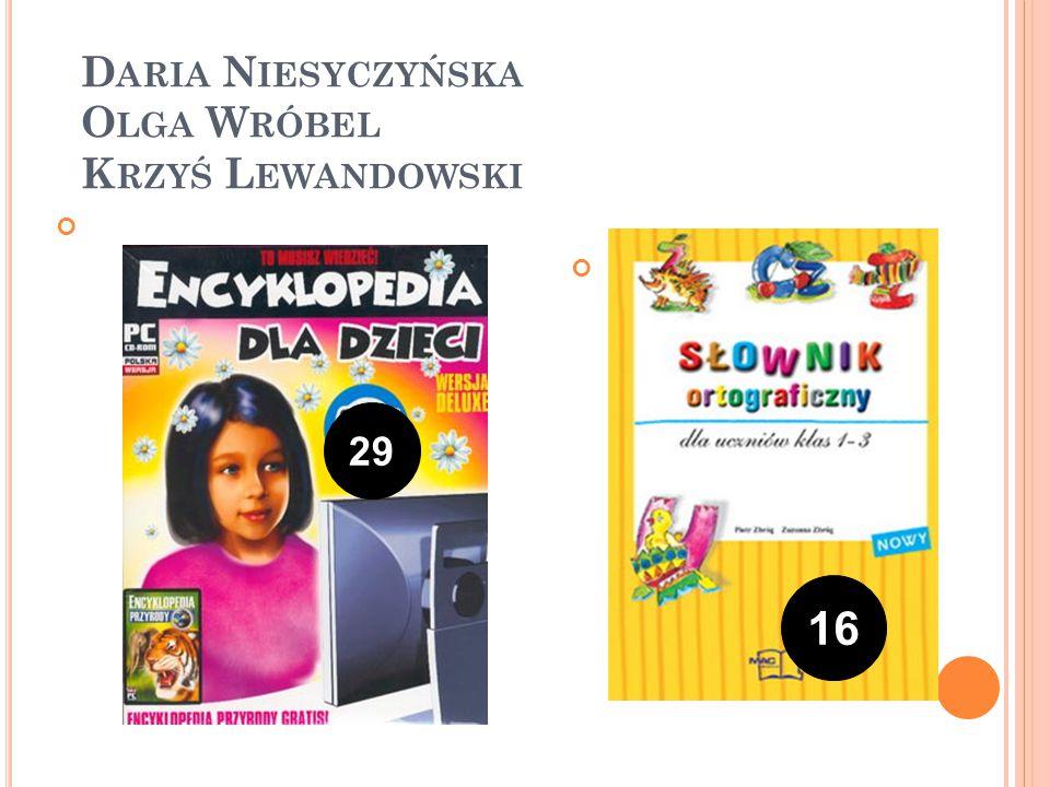 Daria Niesyczyńska Olga Wróbel Krzyś Lewandowski