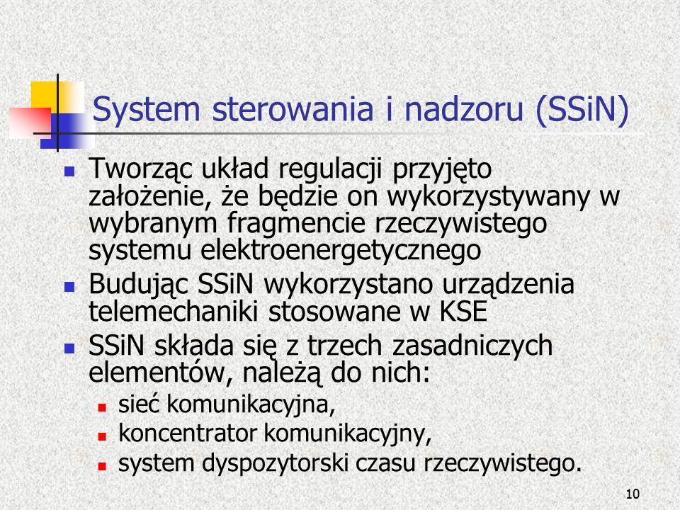 System sterowania i nadzoru (SSiN)