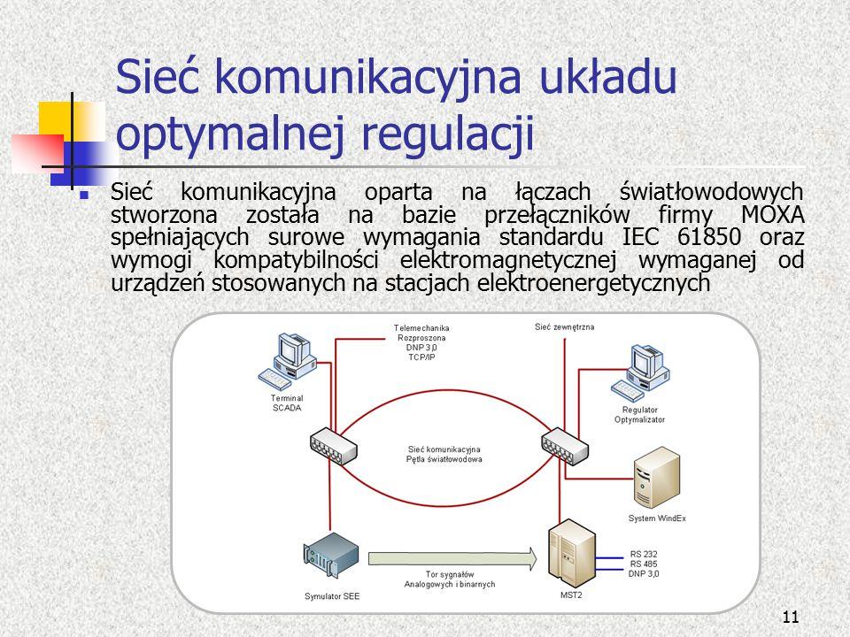 Sieć komunikacyjna układu optymalnej regulacji