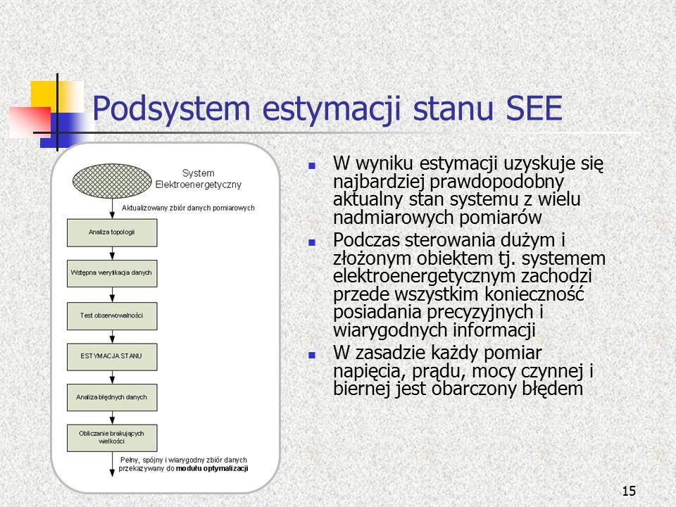 Podsystem estymacji stanu SEE