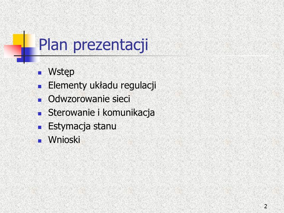Plan prezentacji Wstęp Elementy układu regulacji Odwzorowanie sieci