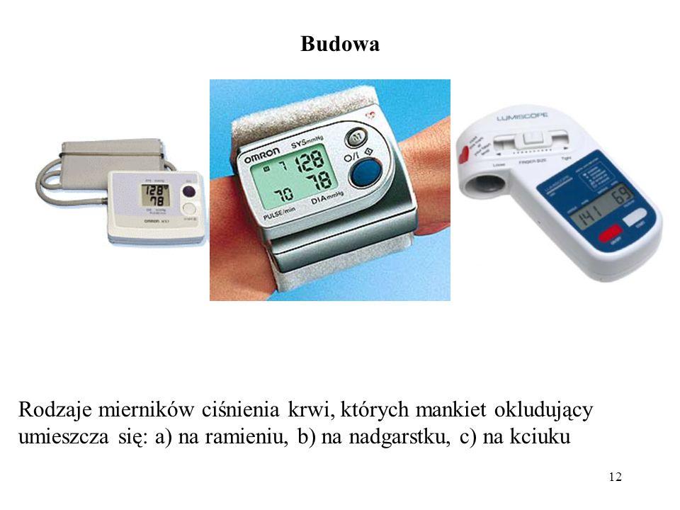 Budowa Rodzaje mierników ciśnienia krwi, których mankiet okludujący umieszcza się: a) na ramieniu, b) na nadgarstku, c) na kciuku.