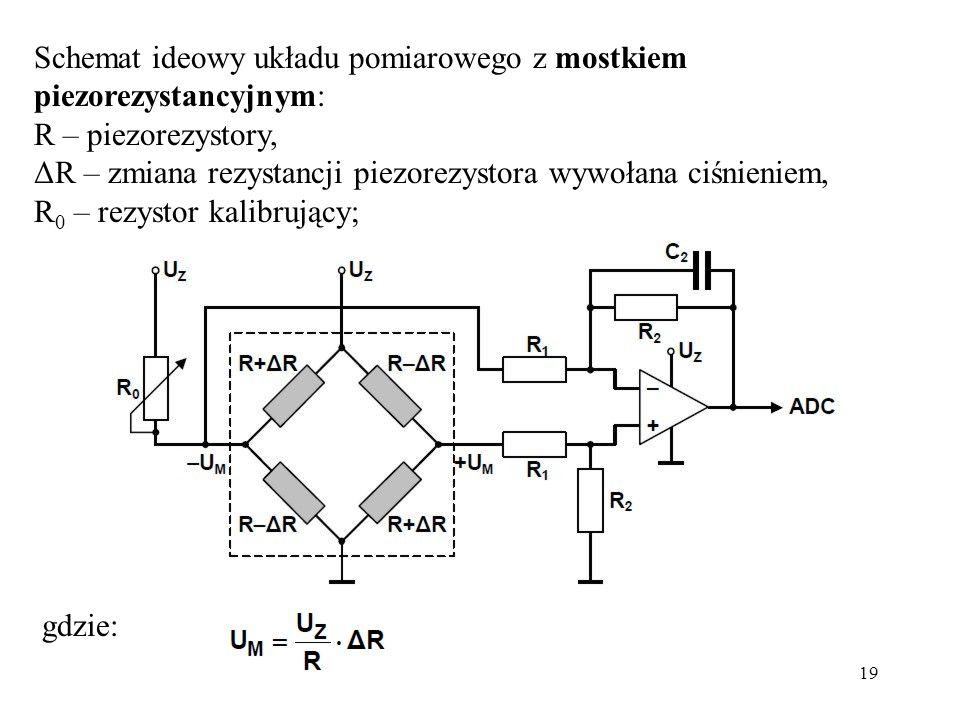Schemat ideowy układu pomiarowego z mostkiem piezorezystancyjnym: