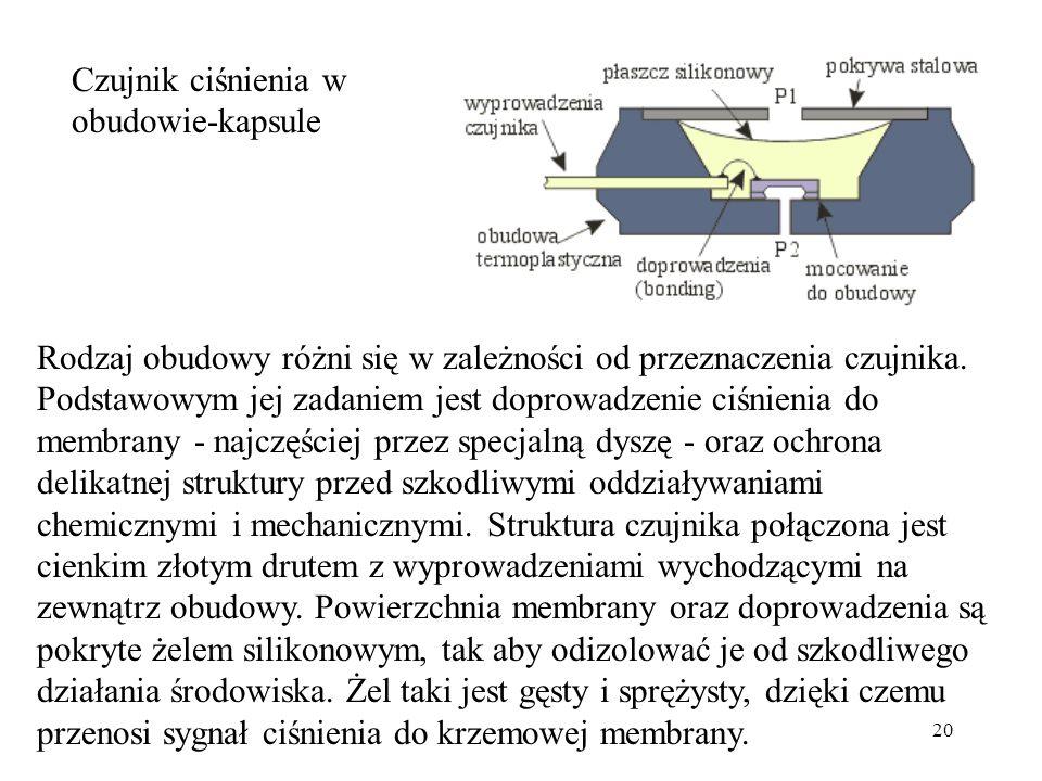 Czujnik ciśnienia w obudowie-kapsule