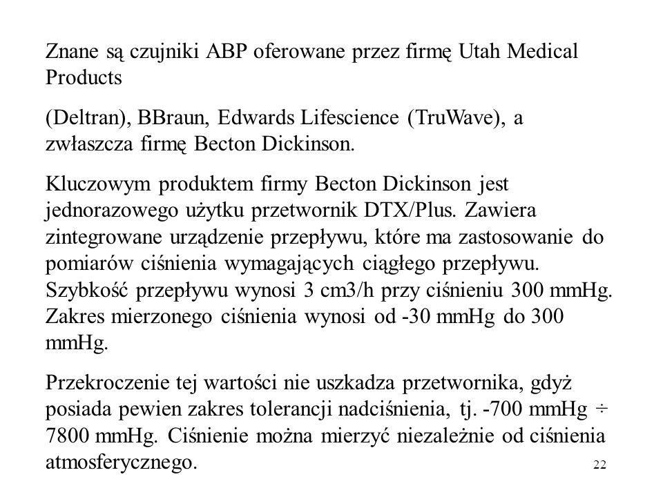 Znane są czujniki ABP oferowane przez firmę Utah Medical Products