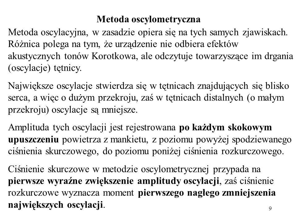 Metoda oscylometryczna