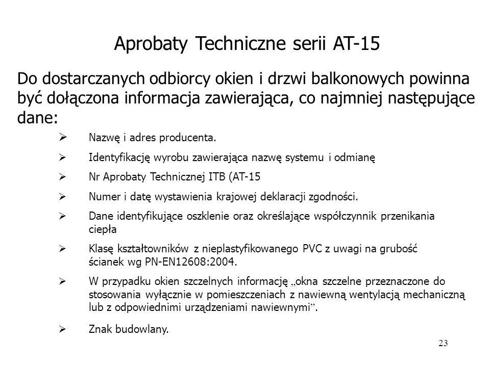 Aprobaty Techniczne serii AT-15