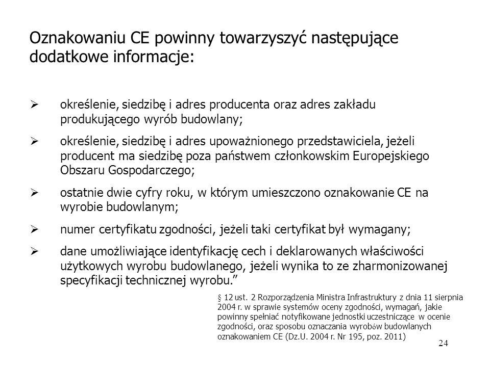 Oznakowaniu CE powinny towarzyszyć następujące dodatkowe informacje: