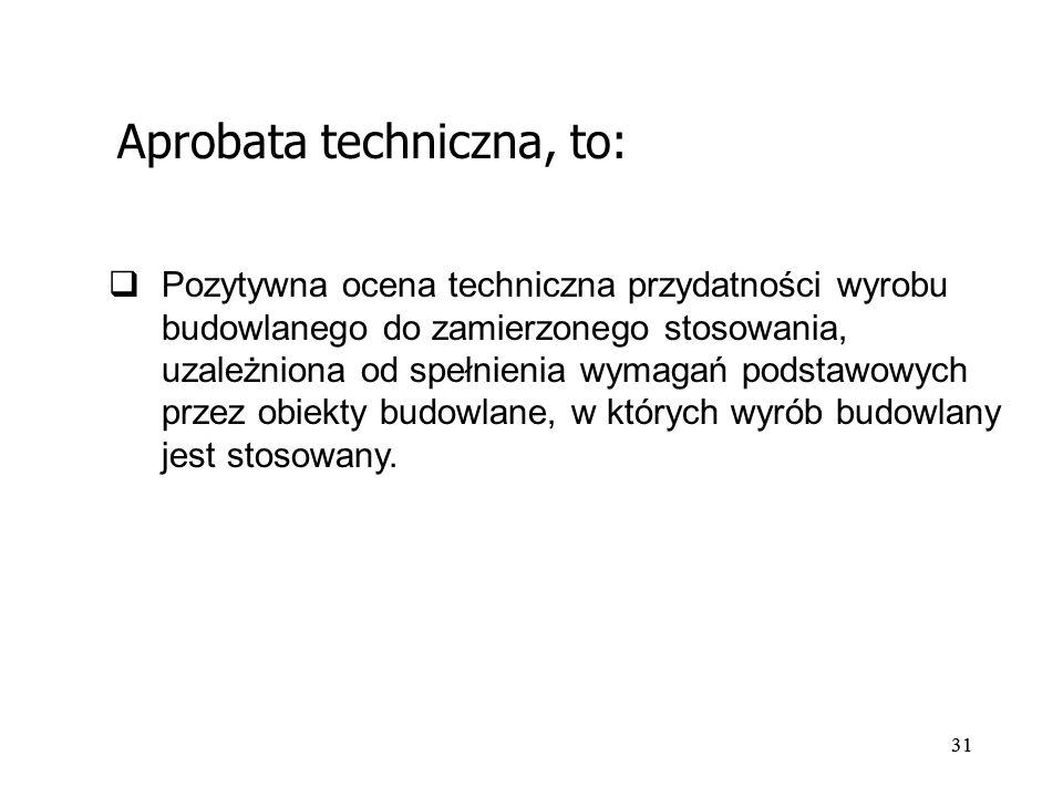 Aprobata techniczna, to:
