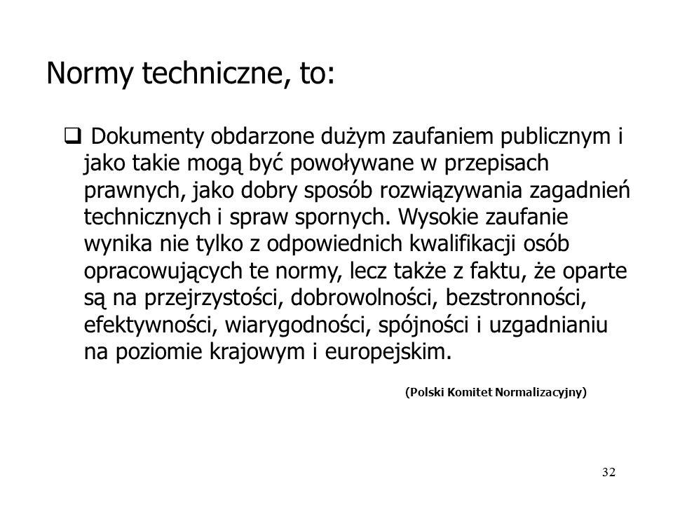 Normy techniczne, to: